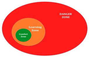 comfort-zone1